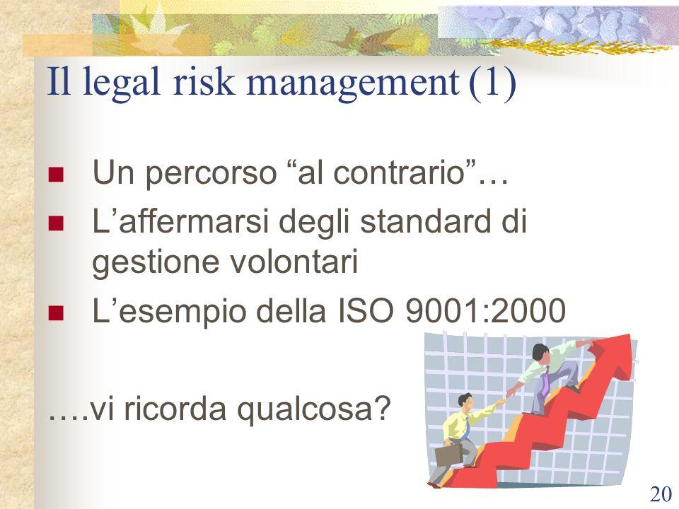 20 Il legal risk management (1) Un percorso al contrario… Laffermarsi degli standard di gestione volontari Lesempio della ISO 9001:2000 ….vi ricorda qualcosa