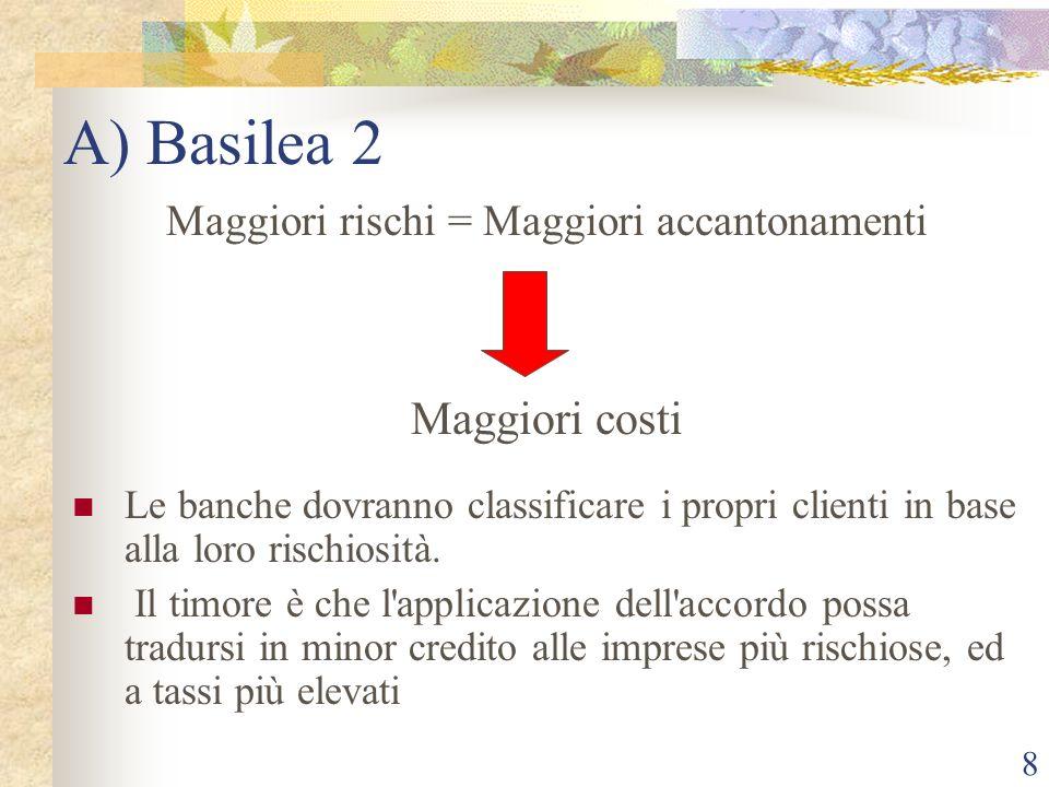 8 A) Basilea 2 Maggiori rischi = Maggiori accantonamenti Maggiori costi Le banche dovranno classificare i propri clienti in base alla loro rischiosità.