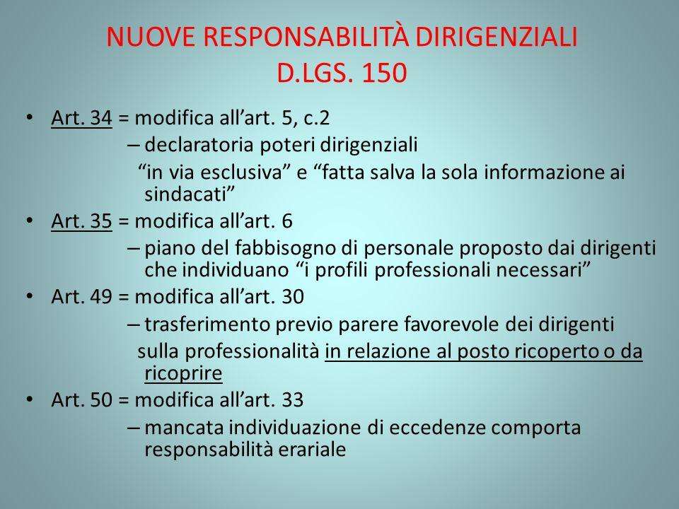 NUOVE RESPONSABILITÀ DIRIGENZIALI D.LGS. 150 Art. 34 = modifica allart. 5, c.2 – declaratoria poteri dirigenziali in via esclusiva e fatta salva la so