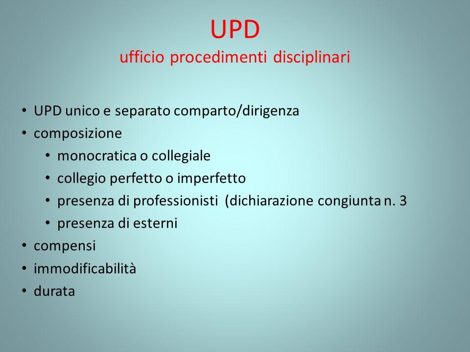 UPD ufficio procedimenti disciplinari UPD unico e separato comparto/dirigenza composizione monocratica o collegiale collegio perfetto o imperfetto pre