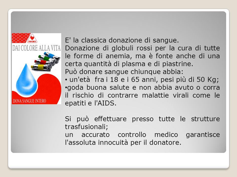 E' la classica donazione di sangue. Donazione di globuli rossi per la cura di tutte le forme di anemia, ma è fonte anche di una certa quantità di plas
