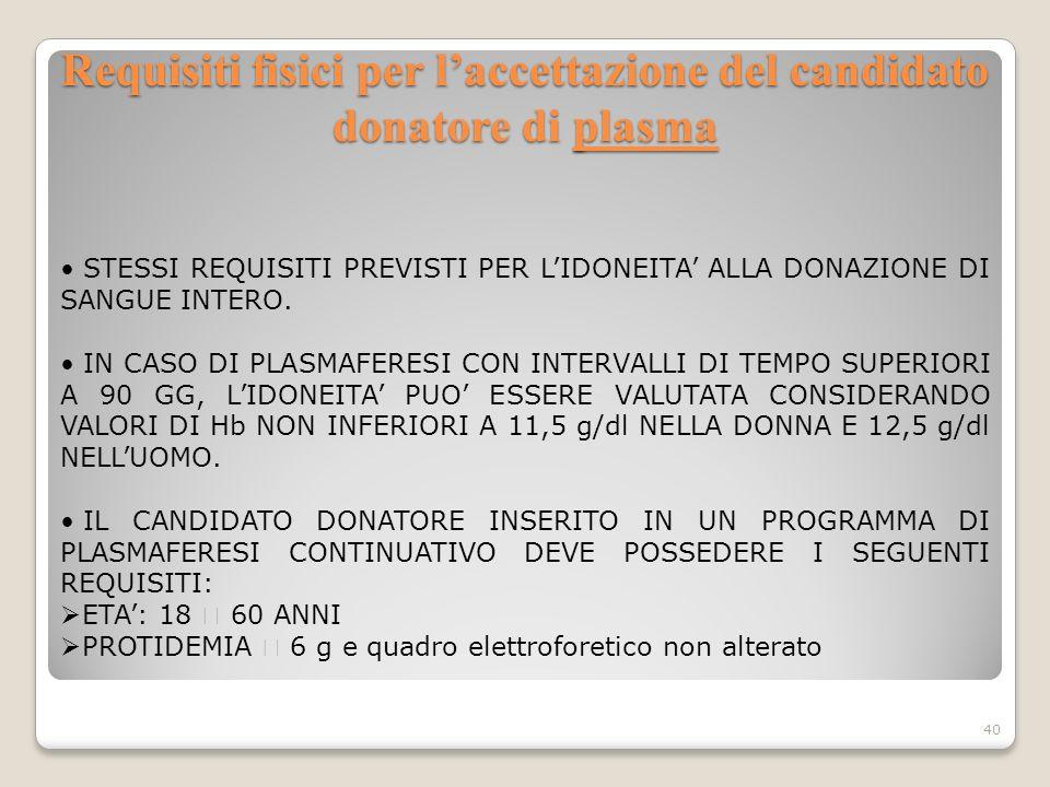 Requisiti fisici per laccettazione del candidato donatore di plasma 40 STESSI REQUISITI PREVISTI PER LIDONEITA ALLA DONAZIONE DI SANGUE INTERO. IN CAS