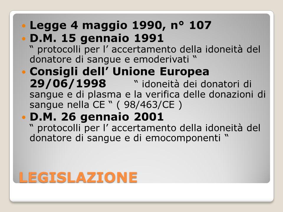 LEGISLAZIONE Legge 4 maggio 1990, n° 107 D.M. 15 gennaio 1991 protocolli per l accertamento della idoneità del donatore di sangue e emoderivati Consig