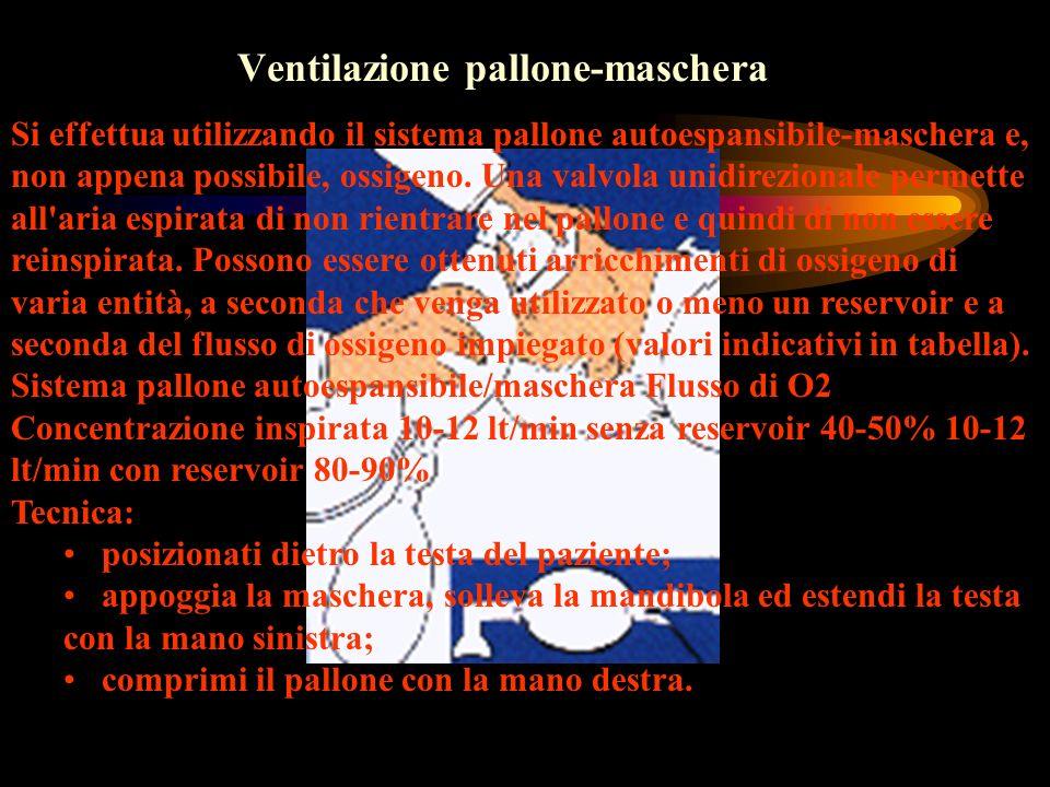Ventilazione pallone-maschera Si effettua utilizzando il sistema pallone autoespansibile-maschera e, non appena possibile, ossigeno. Una valvola unidi