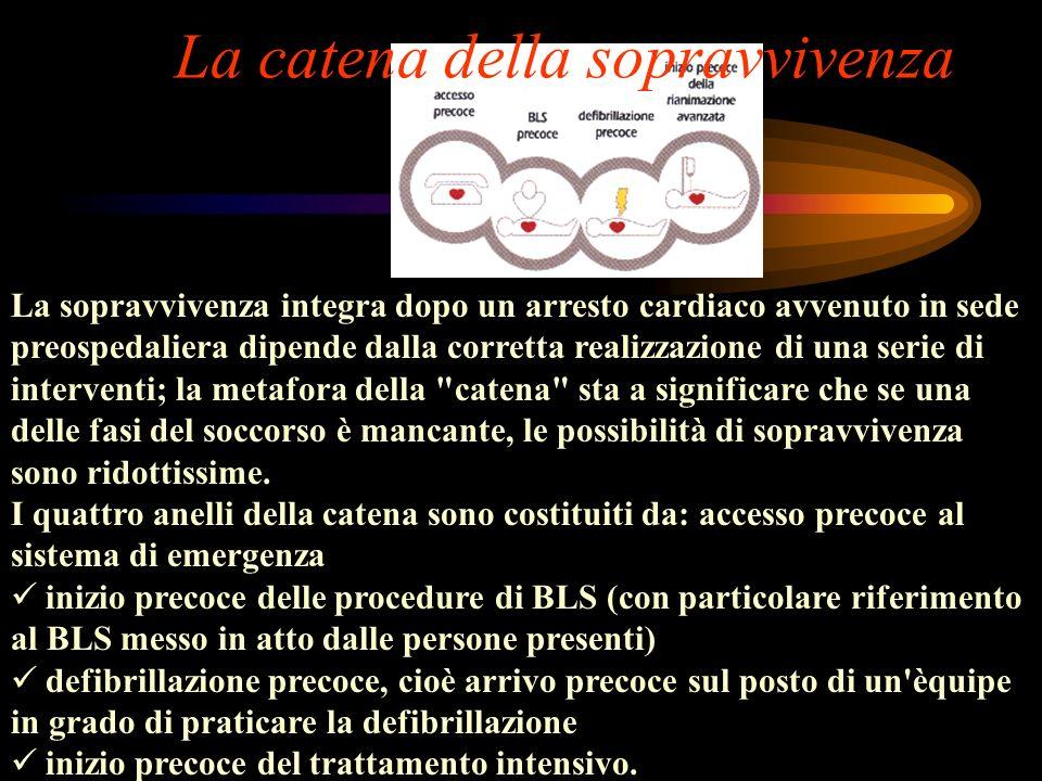 La catena della sopravvivenza La sopravvivenza integra dopo un arresto cardiaco avvenuto in sede preospedaliera dipende dalla corretta realizzazione d