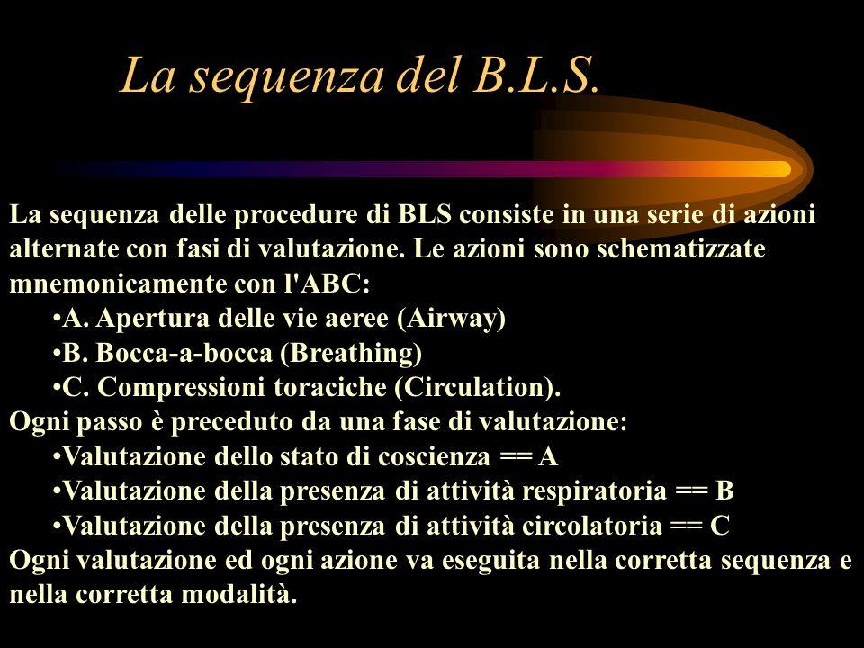 La sequenza del B.L.S. La sequenza delle procedure di BLS consiste in una serie di azioni alternate con fasi di valutazione. Le azioni sono schematizz