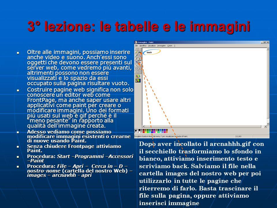 3° lezione: le tabelle e le immagini Oltre alle immagini, possiamo inserire anche video e suono. Anchessi sono oggetti che devono essere presenti sul