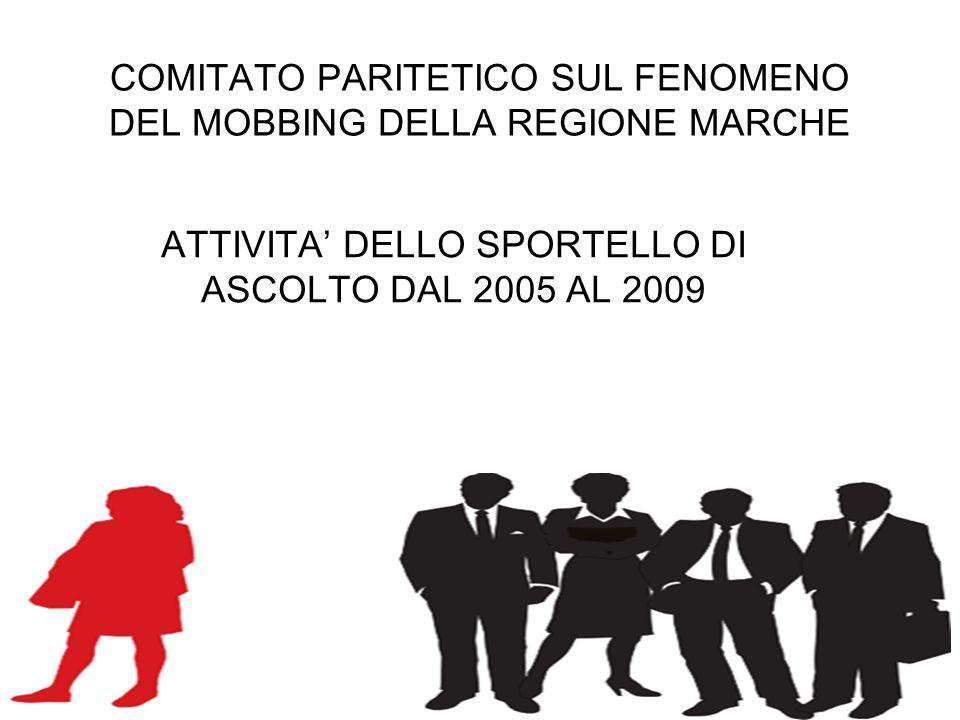 COMITATO PARITETICO SUL FENOMENO DEL MOBBING DELLA REGIONE MARCHE ATTIVITA DELLO SPORTELLO DI ASCOLTO DAL 2005 AL 2009