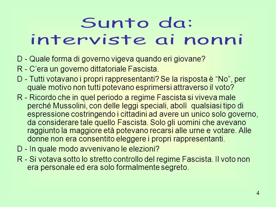 4 D - Quale forma di governo vigeva quando eri giovane? R - Cera un governo dittatoriale Fascista. D - Tutti votavano i propri rappresentanti? Se la r