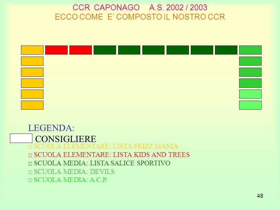 48 CCR CAPONAGO A.S. 2002 / 2003 ECCO COME E COMPOSTO IL NOSTRO CCR SCUOLA ELEMENTARE: LISTA FRIZZ MANIA SCUOLA ELEMENTARE: LISTA KIDS AND TREES SCUOL