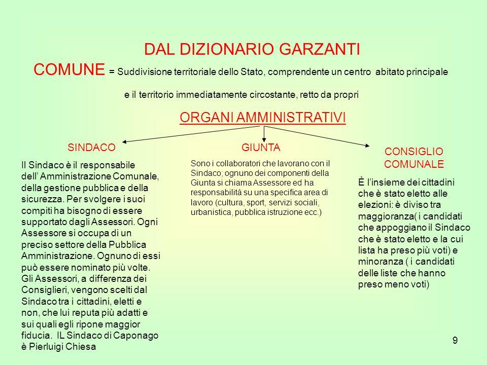 9 DAL DIZIONARIO GARZANTI COMUNE = Suddivisione territoriale dello Stato, comprendente un centro abitato principale e il territorio immediatamente cir