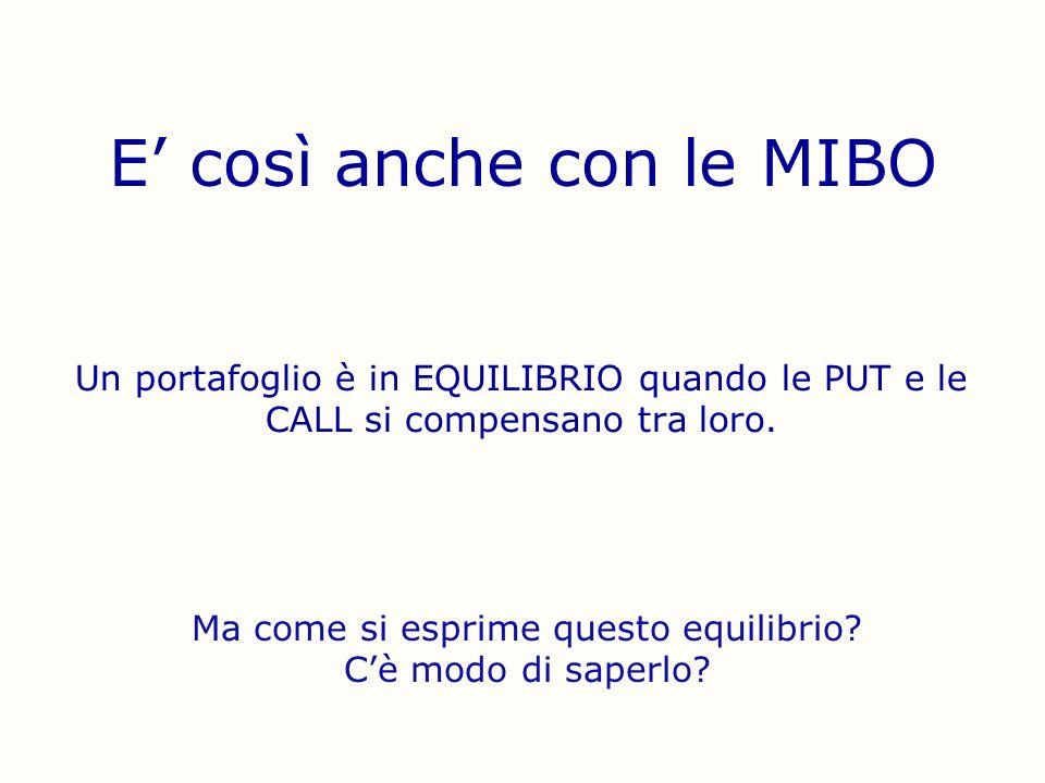 E così anche con le MIBO Un portafoglio è in EQUILIBRIO quando le PUT e le CALL si compensano tra loro. Ma come si esprime questo equilibrio? Cè modo