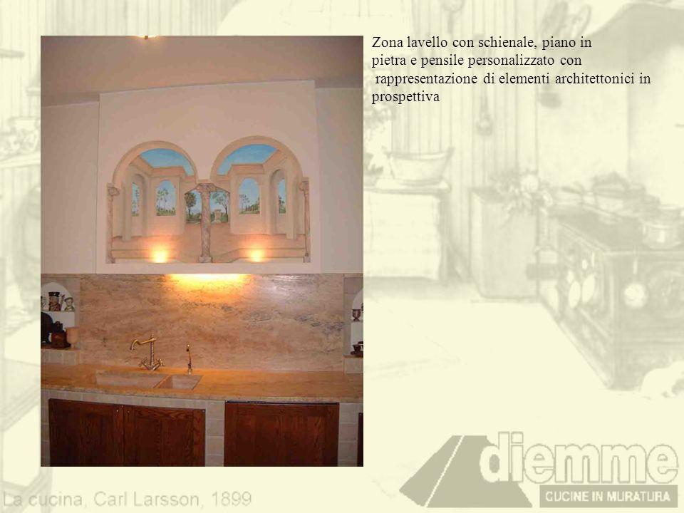 Zona lavello con schienale, piano in pietra e pensile personalizzato con rappresentazione di elementi architettonici in prospettiva