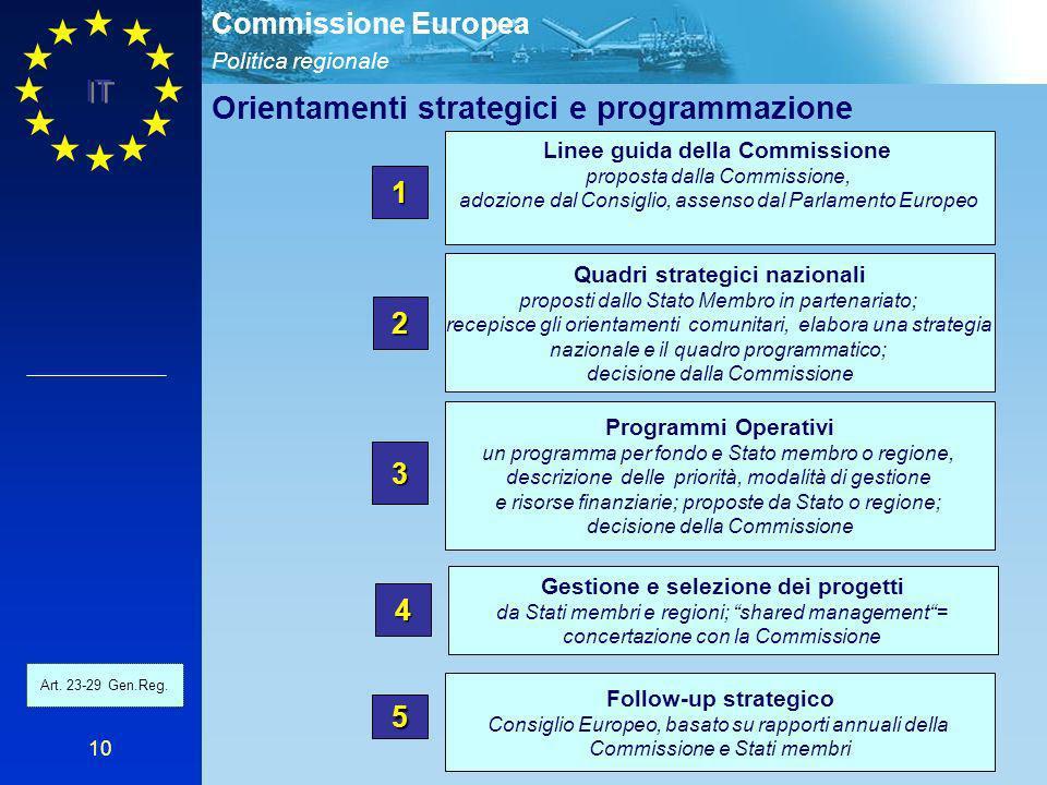 Politica regionale Commissione Europea IT 10 Linee guida della Commissione proposta dalla Commissione, adozione dal Consiglio, assenso dal Parlamento