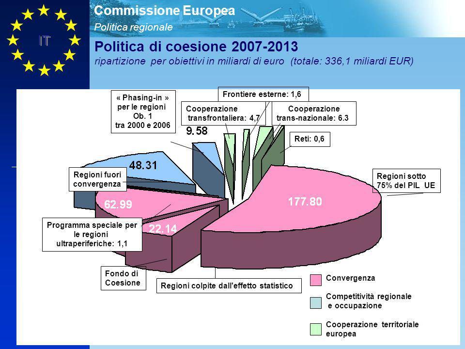 Politica regionale Commissione Europea IT 4 Convergenza Competitività regionale e occupazione Cooperazione territoriale europea Regioni sotto 75% del PIL UE Regioni colpite dall effetto statistico Fondo di Coesione Programma speciale per le regioni ultraperiferiche: 1,1 Regioni fuori convergenza « Phasing-in » per le regioni Ob.