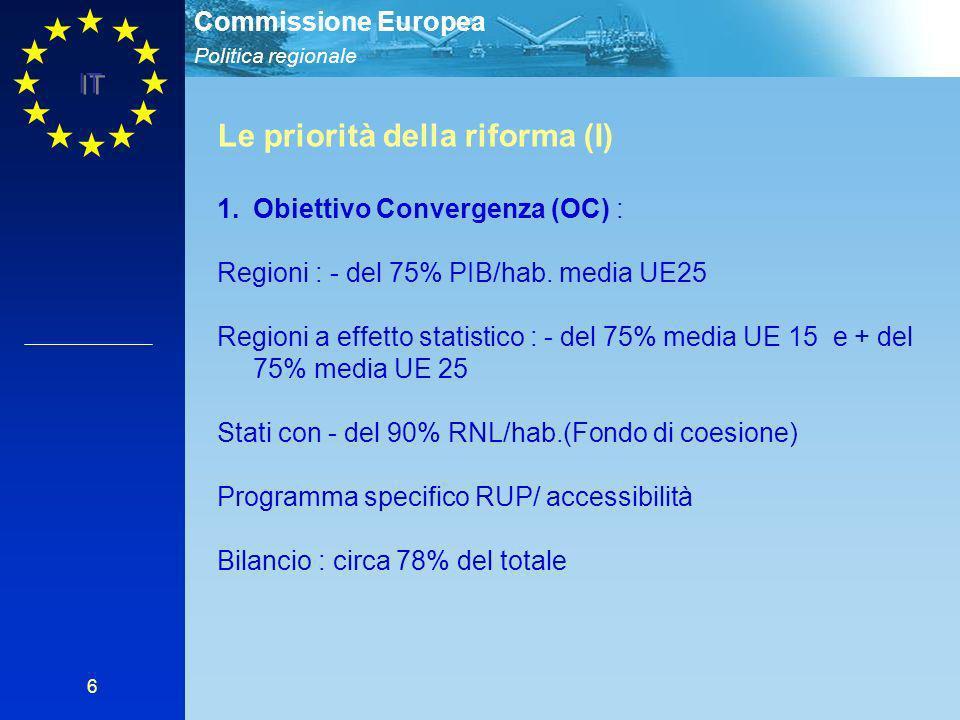 Politica regionale Commissione Europea IT 6 Le priorità della riforma (I) 1.Obiettivo Convergenza (OC) : Regioni : - del 75% PIB/hab. media UE25 Regio