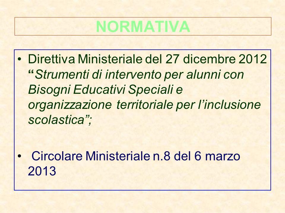 NORMATIVA Direttiva Ministeriale del 27 dicembre 2012Strumenti di intervento per alunni con Bisogni Educativi Speciali e organizzazione territoriale p