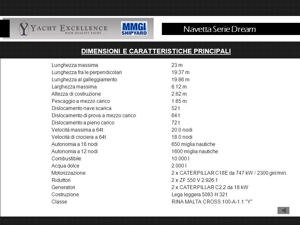 DIMENSIONI E CARATTERISTICHE PRINCIPALI Lunghezza massima 23 m Lunghezza fra le perpendicolari19.37 m Lunghezza al galleggiamento 19.86 m Larghezza massima 6.12 m Altezza di costruzione 2.62 m Pescaggio a mezzo carico 1.65 m Dislocamento nave scarica 52 t Dislocamento di prova a mezzo carico 64 t Dislocamento a pieno carico 72 t Velocità massima a 64t 20.0 nodi Velocità di crociera a 64t 18.0 nodi Autonomia a 18 nodi 650 miglia nautiche Autonomia a 12 nodi 1600 miglia nautiche Combustibile 10.000 l Acqua dolce 2.000 l Motorizzazione 2 x CATERPILLAR C18E da 747 kW / 2300 giri/min.
