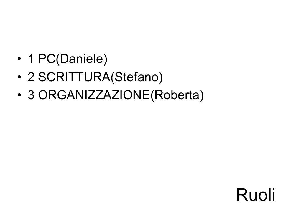 Ruoli 1 PC(Daniele) 2 SCRITTURA(Stefano) 3 ORGANIZZAZIONE(Roberta)