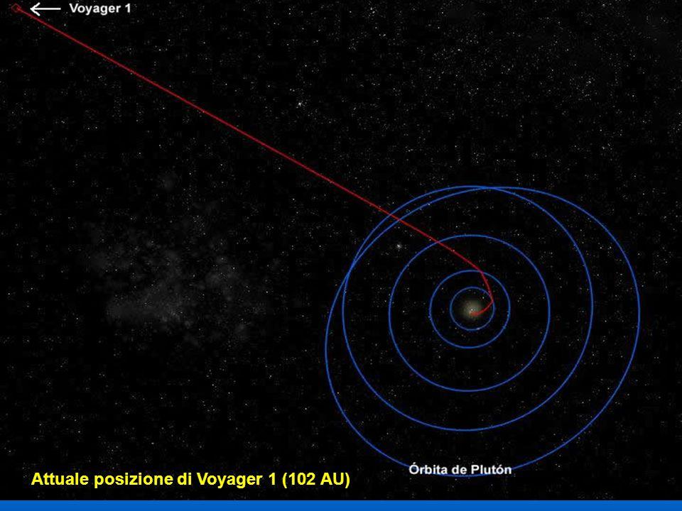 Lorbita di Plutone e Caronte