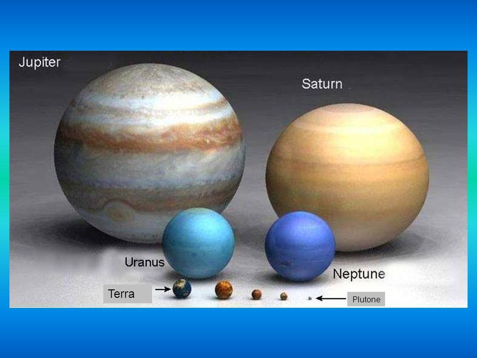 La terra Plutone Marte Mercurio Venere