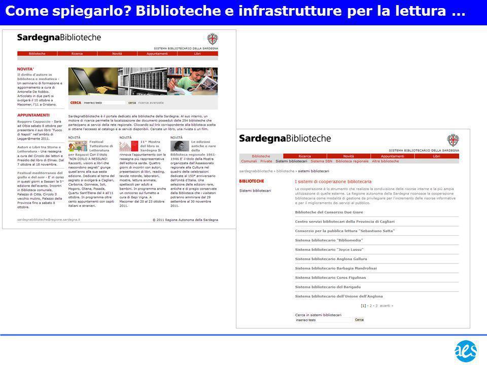 Come spiegarlo? Biblioteche e infrastrutture per la lettura …