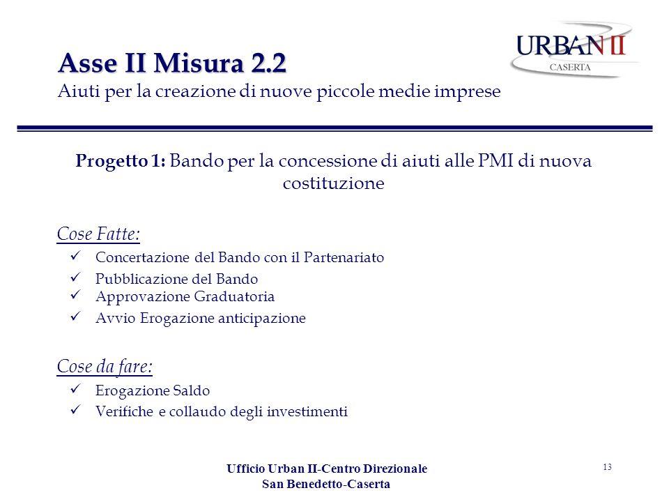 Ufficio Urban II-Centro Direzionale San Benedetto-Caserta 13 Asse II Misura 2.2 Asse II Misura 2.2 Aiuti per la creazione di nuove piccole medie impre