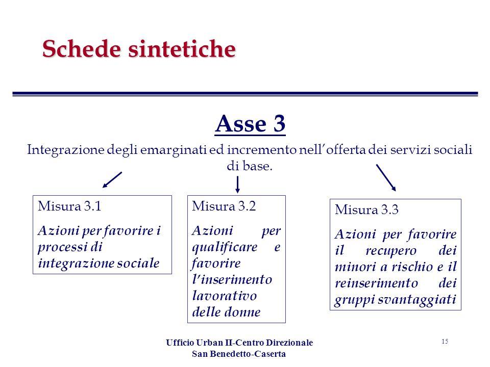 Ufficio Urban II-Centro Direzionale San Benedetto-Caserta 15 Schede sintetiche Asse 3 Integrazione degli emarginati ed incremento nellofferta dei servizi sociali di base.
