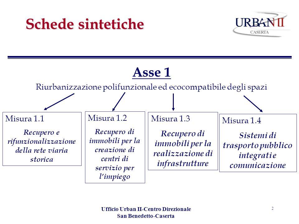 Ufficio Urban II-Centro Direzionale San Benedetto-Caserta 2 Schede sintetiche Asse 1 Riurbanizzazione polifunzionale ed ecocompatibile degli spazi Mis