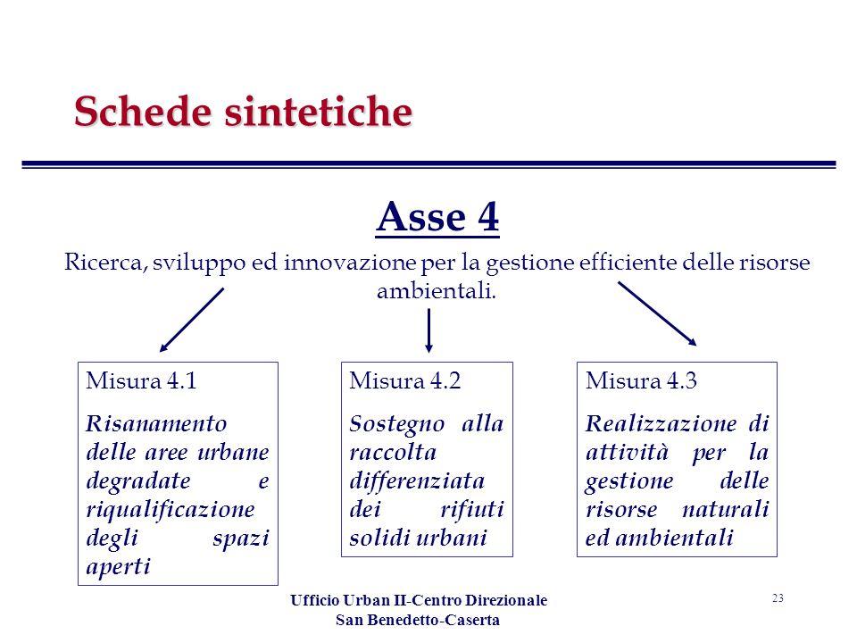 Ufficio Urban II-Centro Direzionale San Benedetto-Caserta 23 Schede sintetiche Asse 4 Ricerca, sviluppo ed innovazione per la gestione efficiente delle risorse ambientali.