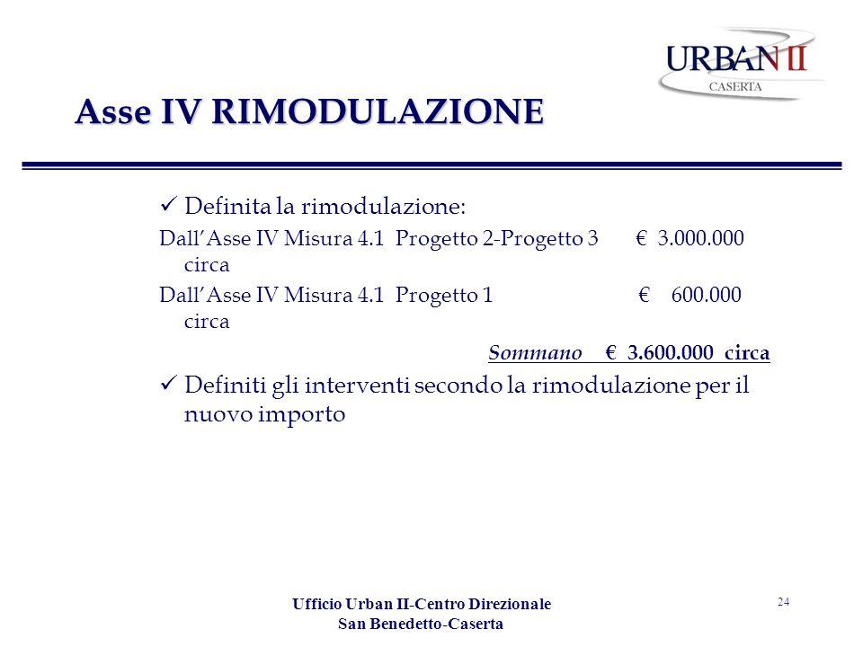 Ufficio Urban II-Centro Direzionale San Benedetto-Caserta 24 Definita la rimodulazione: DallAsse IV Misura 4.1 Progetto 2-Progetto 3 3.000.000 circa DallAsse IV Misura 4.1 Progetto 1 600.000 circa Sommano 3.600.000 circa Definiti gli interventi secondo la rimodulazione per il nuovo importo Asse IV RIMODULAZIONE