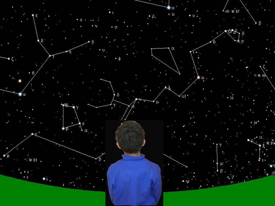 Quand je suis née, dans le ciel il y avait... Au nord- ouest il y avait la planète Mars. On observait une constellation qui s'appelle Hydra. Elle est