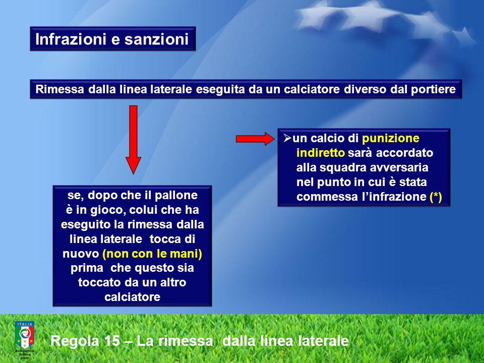 Regola 15 – La rimessa dalla linea laterale Infrazioni e sanzioni Rimessa dalla linea laterale eseguita da un calciatore diverso dal portiere se, dopo