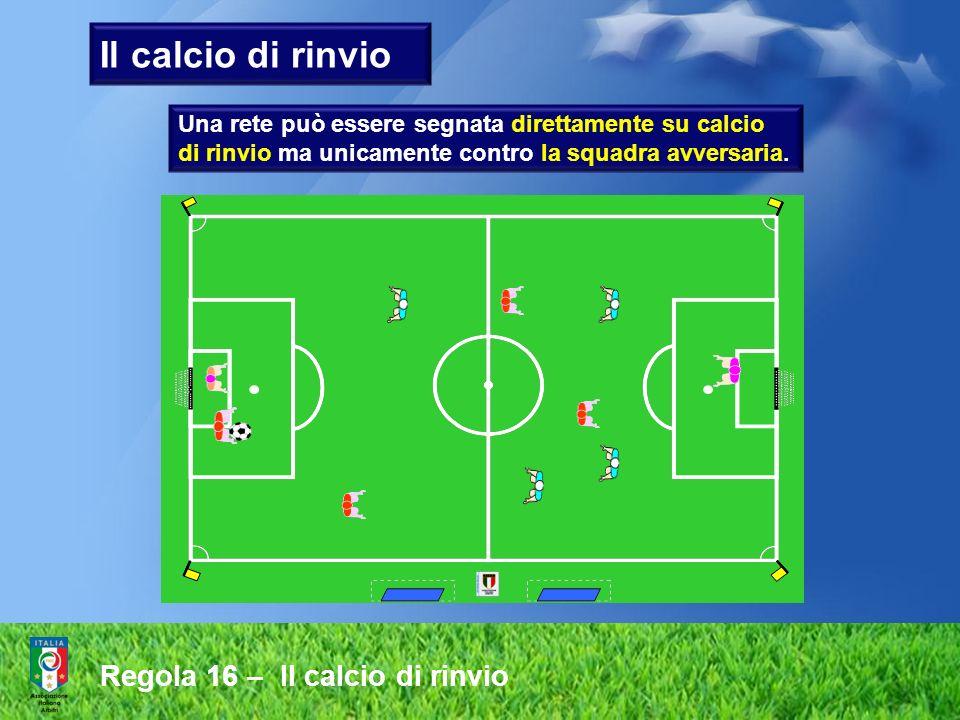 Regola 16 – Il calcio di rinvio Una rete può essere segnata direttamente su calcio di rinvio ma unicamente contro la squadra avversaria. Il calcio di