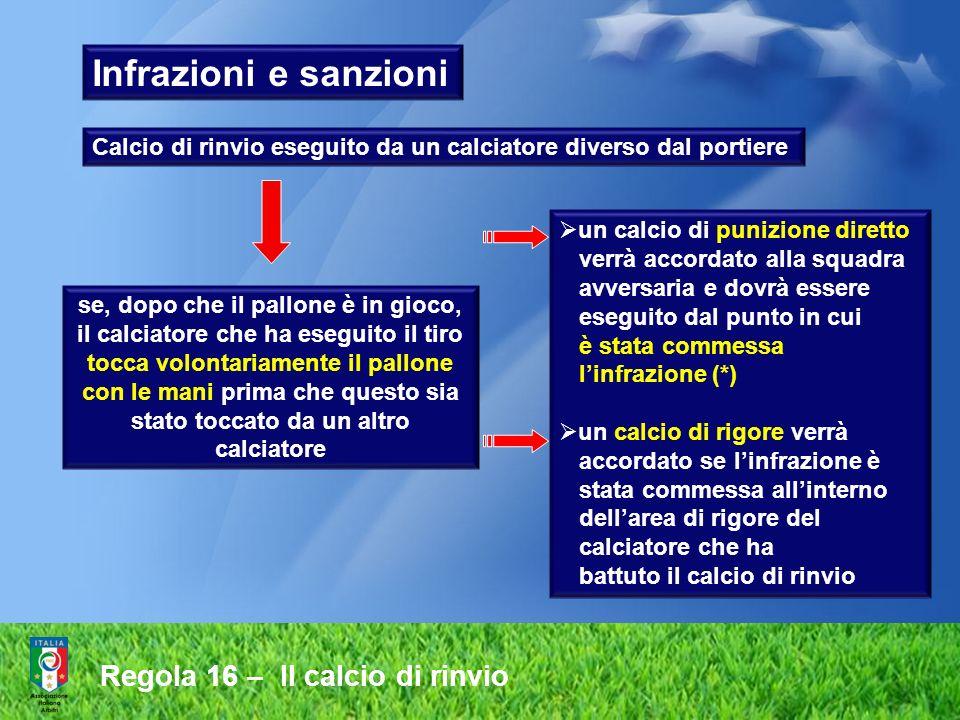 Regola 16 – Il calcio di rinvio Infrazioni e sanzioni Calcio di rinvio eseguito da un calciatore diverso dal portiere se, dopo che il pallone è in gio