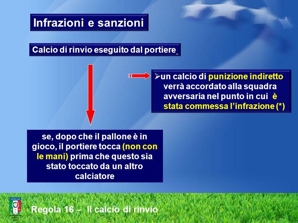 Regola 16 – Il calcio di rinvio Infrazioni e sanzioni Calcio di rinvio eseguito dal portiere se, dopo che il pallone è in gioco, il portiere tocca (no
