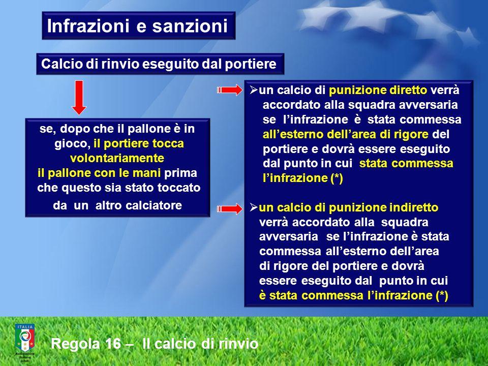 Regola 16 – Il calcio di rinvio Infrazioni e sanzioni se, dopo che il pallone è in gioco, il portiere tocca volontariamente il pallone con le mani pri