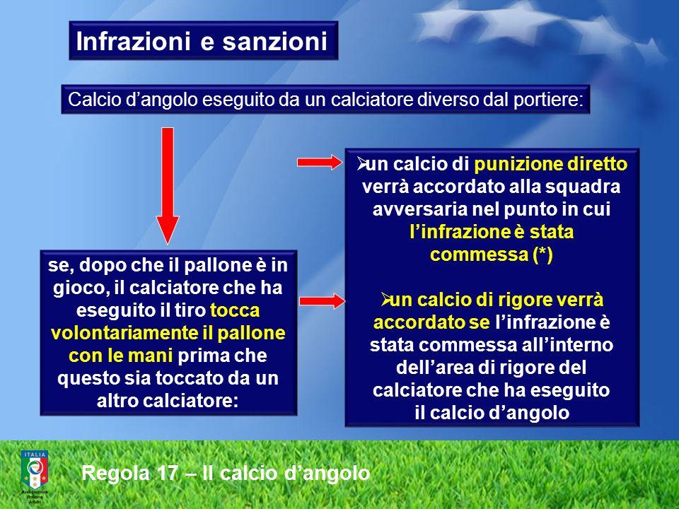 Regola 17 – Il calcio dangolo Infrazioni e sanzioni se, dopo che il pallone è in gioco, il calciatore che ha eseguito il tiro tocca volontariamente il