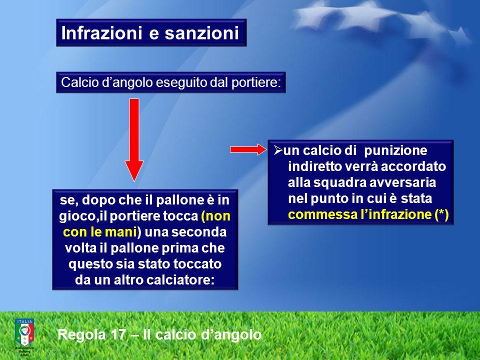 Regola 17 – Il calcio dangolo Infrazioni e sanzioni Calcio dangolo eseguito dal portiere: se, dopo che il pallone è in gioco,il portiere tocca (non co