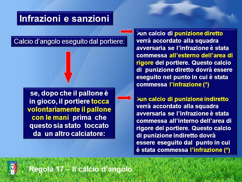 Regola 17 – Il calcio dangolo Infrazioni e sanzioni Calcio dangolo eseguito dal portiere: se, dopo che il pallone è in gioco, il portiere tocca volont