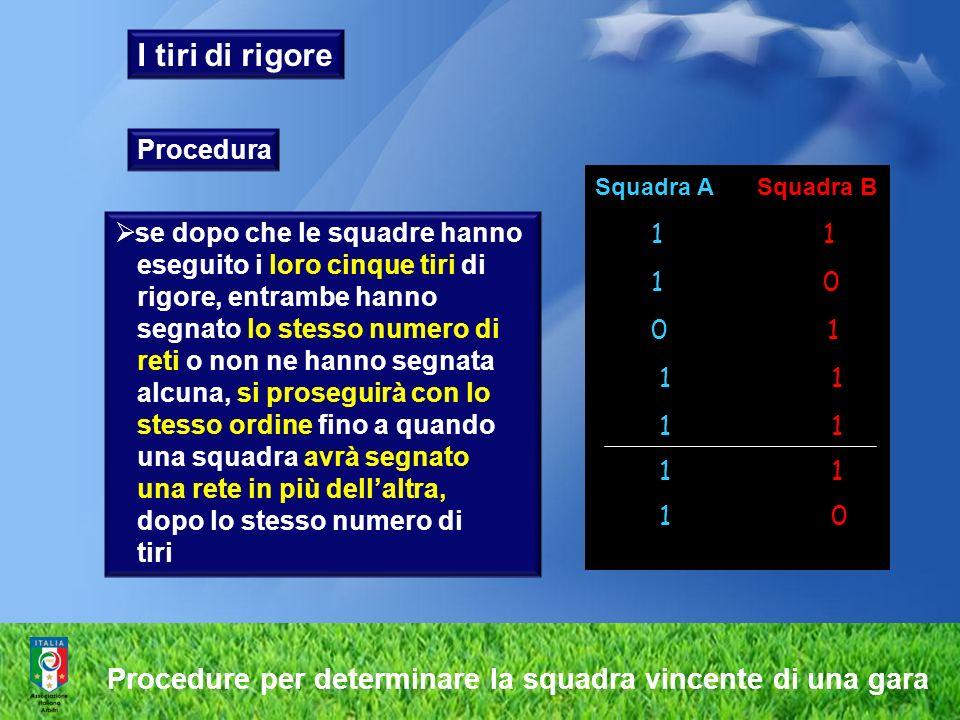 I tiri di rigore Procedura se dopo che le squadre hanno eseguito i loro cinque tiri di rigore, entrambe hanno segnato lo stesso numero di reti o non n