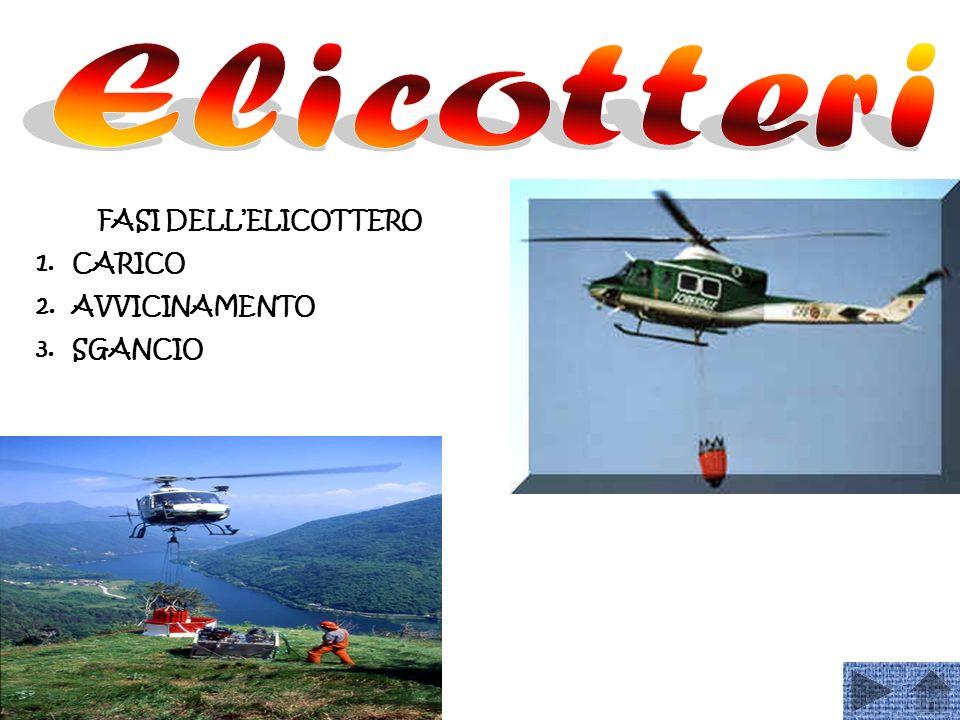 FASI DELLELICOTTERO 1.CARICO 2.AVVICINAMENTO 3.SGANCIO