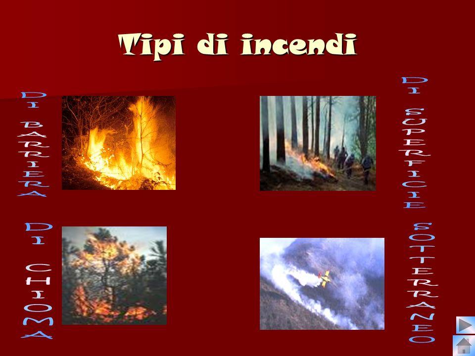 Tipi di incendi