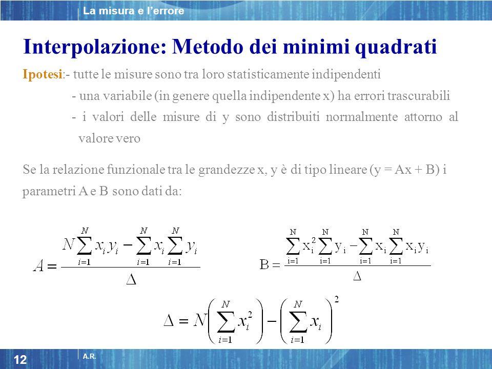 La misura e lerrore A.R. 12 Interpolazione: Metodo dei minimi quadrati Se la relazione funzionale tra le grandezze x, y è di tipo lineare (y = Ax + B)
