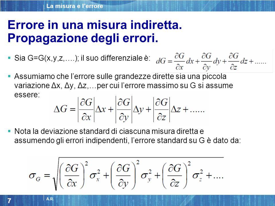 La misura e lerrore A.R. 7 Errore in una misura indiretta. Propagazione degli errori. Sia G=G(x,y,z,….); il suo differenziale è: Assumiamo che lerrore