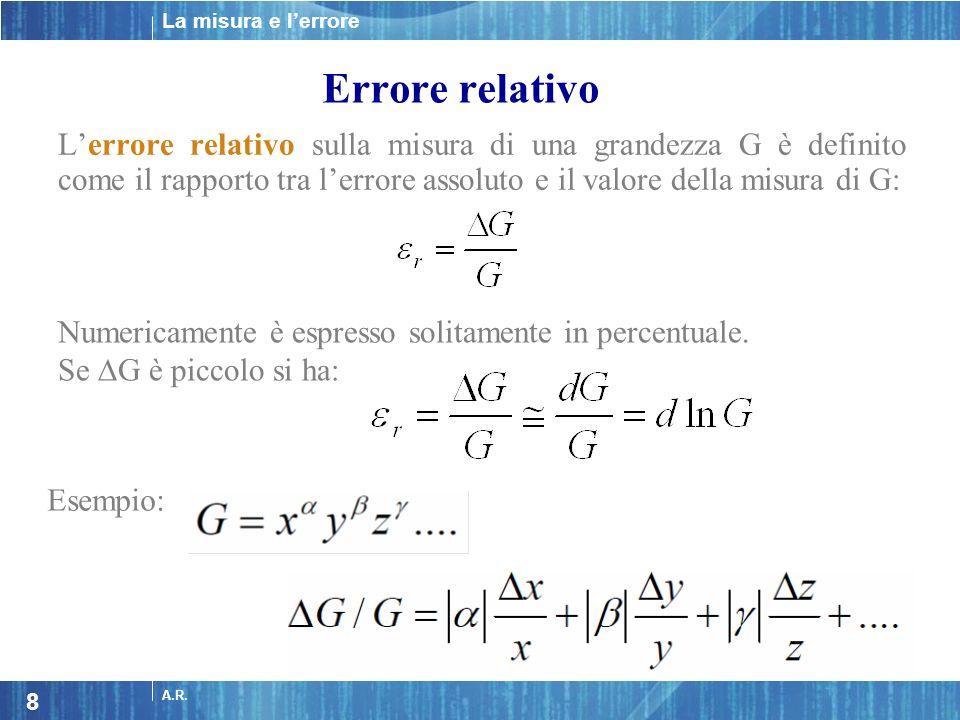 La misura e lerrore A.R. 8 Errore relativo Lerrore relativo sulla misura di una grandezza G è definito come il rapporto tra lerrore assoluto e il valo