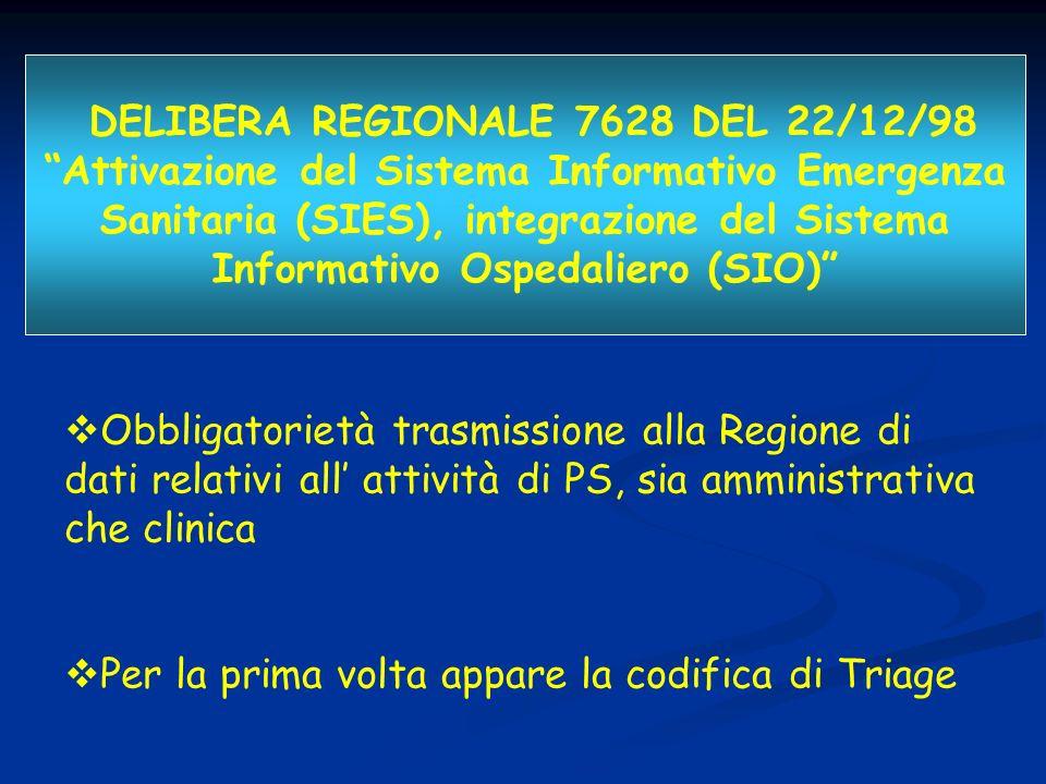 DELIBERA REGIONALE 7628 DEL 22/12/98 Attivazione del Sistema Informativo Emergenza Sanitaria (SIES), integrazione del Sistema Informativo Ospedaliero