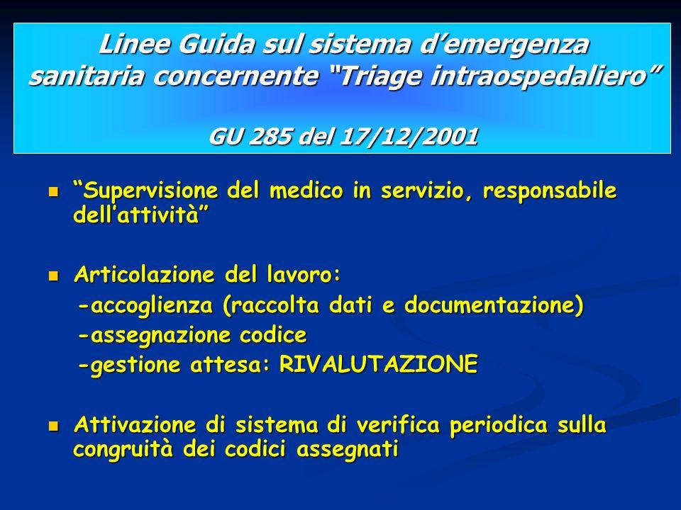 PSR 2002-2004 DEL.REG. 31/07/2002 n. 114 B.U.R. 30/08/02 n.