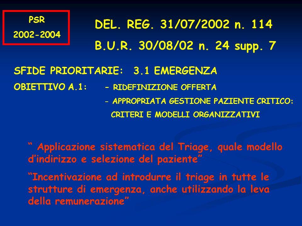 PSR 2002-2004 DEL. REG. 31/07/2002 n. 114 B.U.R. 30/08/02 n. 24 supp. 7 SFIDE PRIORITARIE: 3.1 EMERGENZA OBIETTIVO A.1: - RIDEFINIZIONE OFFERTA - APPR