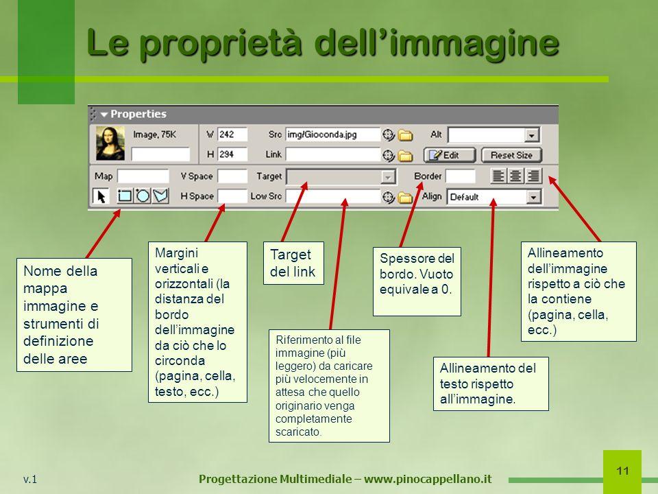 v.1 Progettazione Multimediale – www.pinocappellano.it 11 Le proprietà dellimmagine Nome della mappa immagine e strumenti di definizione delle aree Ta